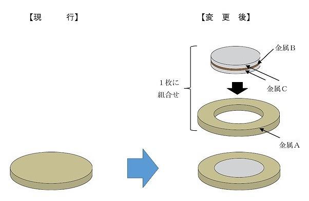 新貨幣500円技術1