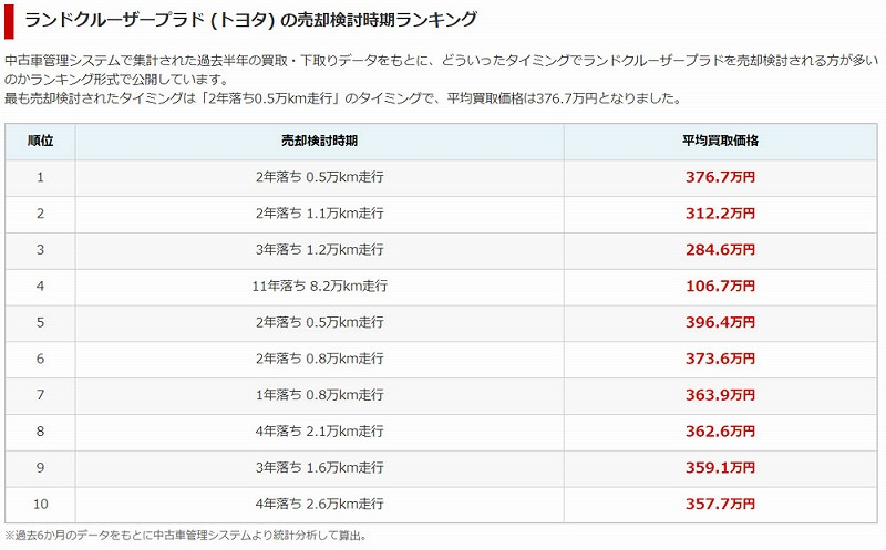 原田龍二がカーセックス野外不倫!マイカー4WD「ランドクルーザー」は売却!?13